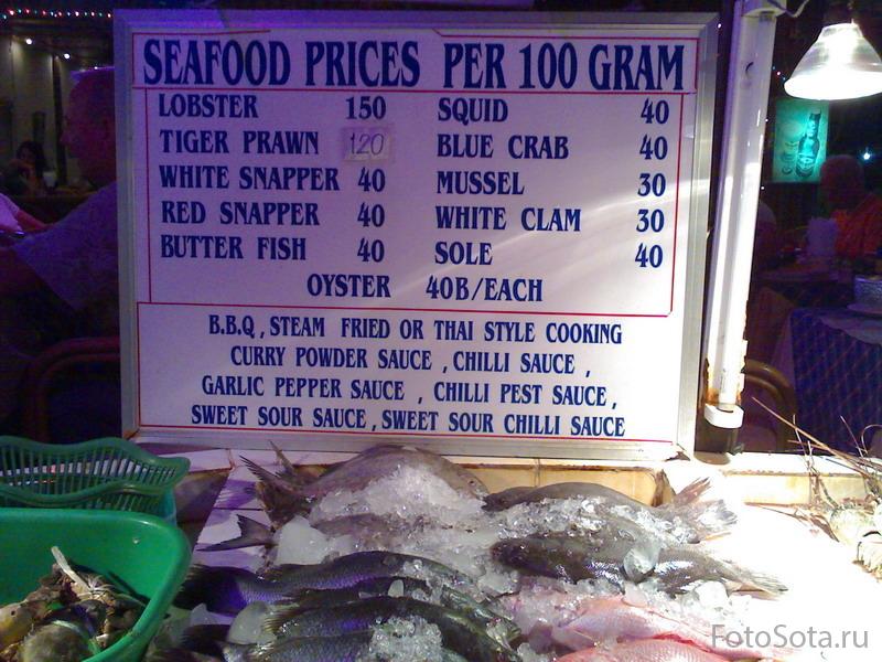 Цена еды